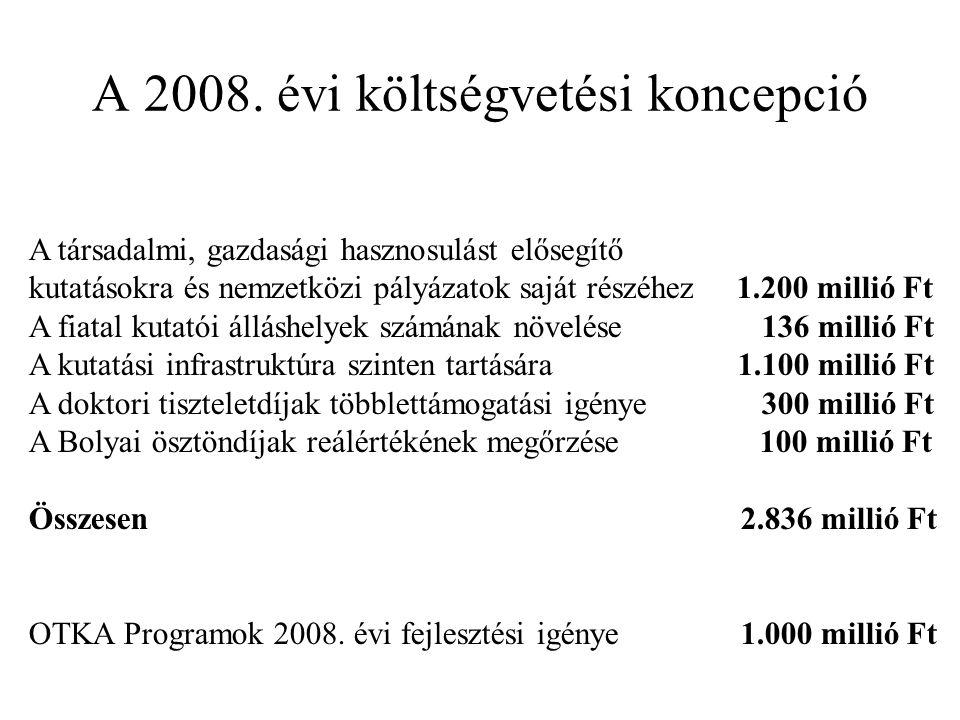 A 2008.