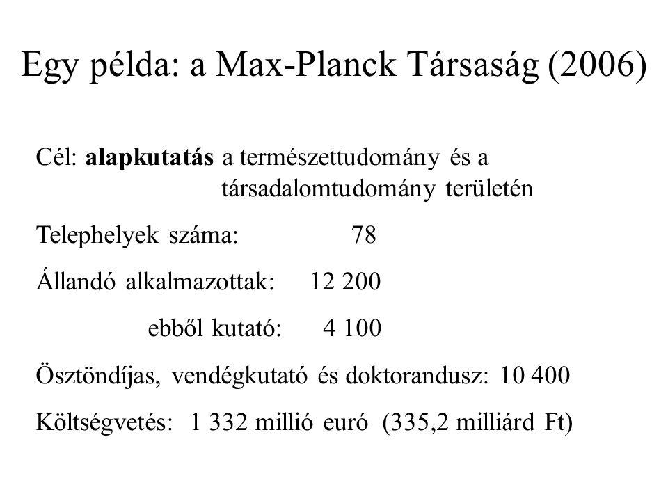 Egy példa: a Max-Planck Társaság (2006) Cél: alapkutatás a természettudomány és a társadalomtudomány területén Telephelyek száma: 78 Állandó alkalmazottak: 12 200 ebből kutató: 4 100 Ösztöndíjas, vendégkutató és doktorandusz: 10 400 Költségvetés: 1 332 millió euró (335,2 milliárd Ft)