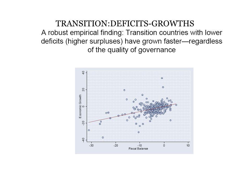 REFORM TRAJECTORIES trans- parency effectiveness EUROPE AN CORE peripheri es