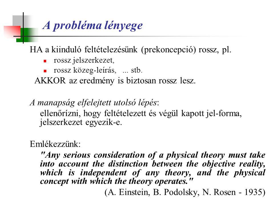A probléma lényege HA a kiinduló feltételezésünk (prekoncepció) rossz, pl. rossz jelszerkezet, rossz közeg-leírás,... stb. AKKOR az eredmény is biztos