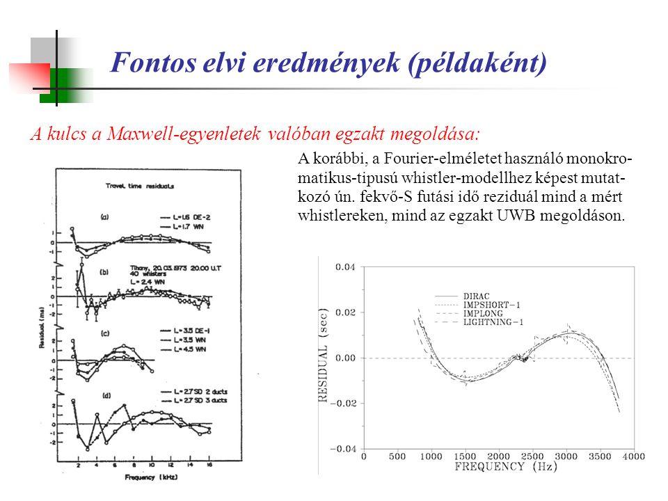 Fontos elvi eredmények (példaként) A kulcs a Maxwell-egyenletek valóban egzakt megoldása: A korábbi, a Fourier-elméletet használó monokro- matikus-tip