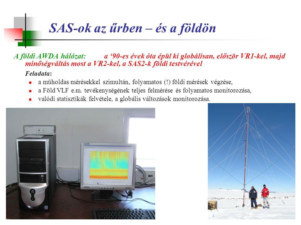 SAS-ok az űrben – és a földön A földi AWDA hálózat:a '90-es évek óta épül ki globálisan, először VR1-kel, majd minőségváltás most a VR2-kel, a SAS2-k