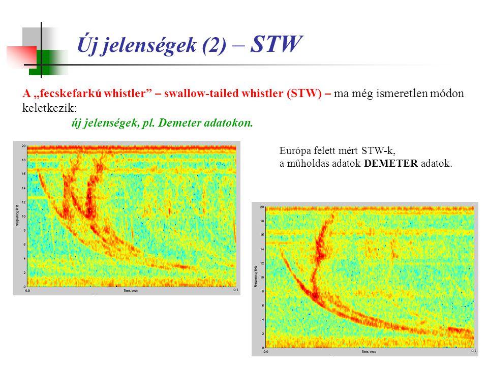 """Új jelenségek (2) – STW A """"fecskefarkú whistler"""" – swallow-tailed whistler (STW) – ma még ismeretlen módon keletkezik: új jelenségek, pl. Demeter adat"""