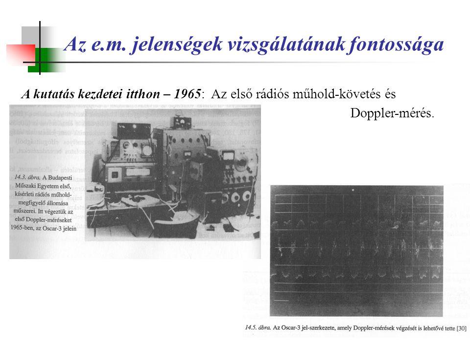 Az e.m. jelenségek vizsgálatának fontossága A kutatás kezdetei itthon – 1965: Az első rádiós műhold-követés és Doppler-mérés.