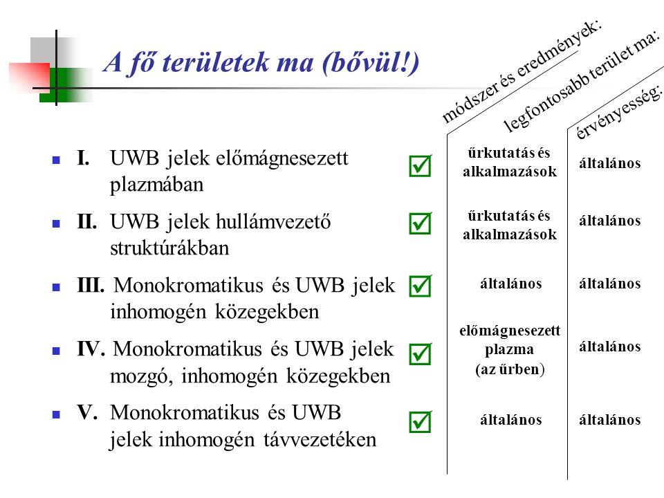 A fő területek ma (bővül!) I. UWB jelek előmágnesezett plazmában II. UWB jelek hullámvezető struktúrákban III. Monokromatikus és UWB jelek inhomogén k