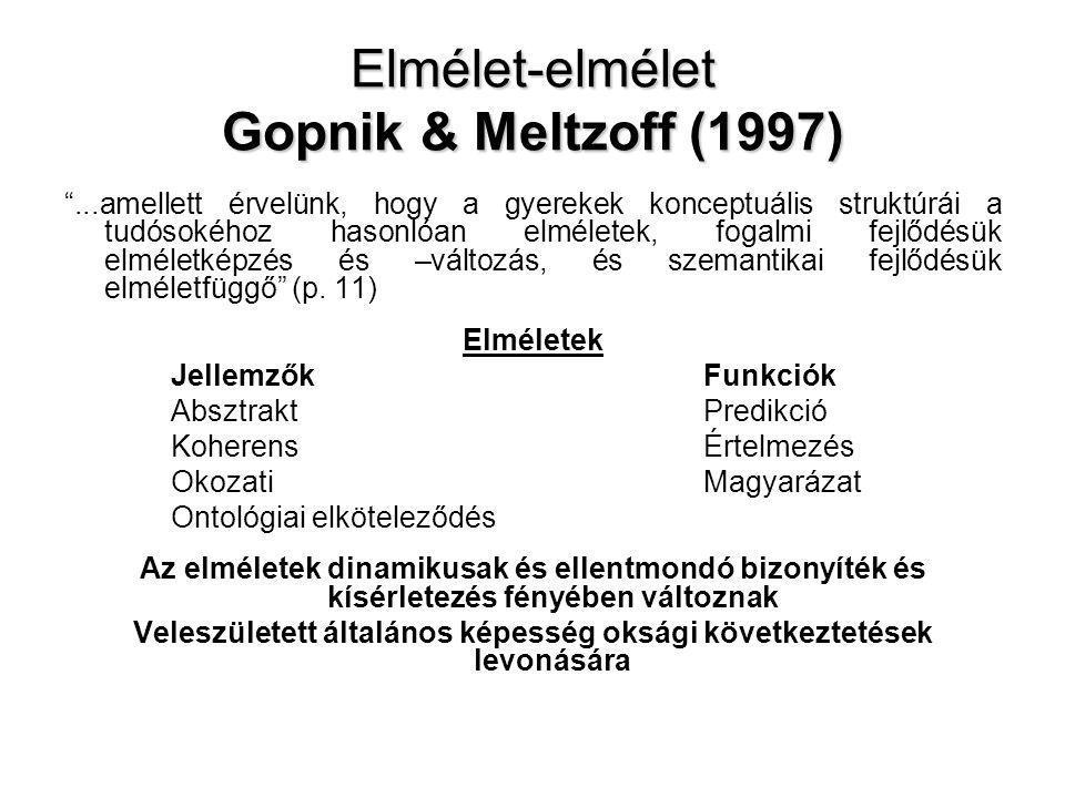 """Elmélet-elmélet Gopnik & Meltzoff (1997) """"...amellett érvelünk, hogy a gyerekek konceptuális struktúrái a tudósokéhoz hasonlóan elméletek, fogalmi fej"""