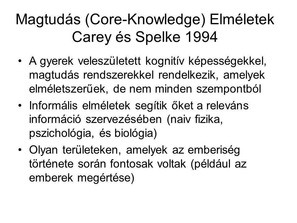 Magtudás (Core-Knowledge) Elméletek Carey és Spelke 1994 A gyerek veleszületett kognitív képességekkel, magtudás rendszerekkel rendelkezik, amelyek el