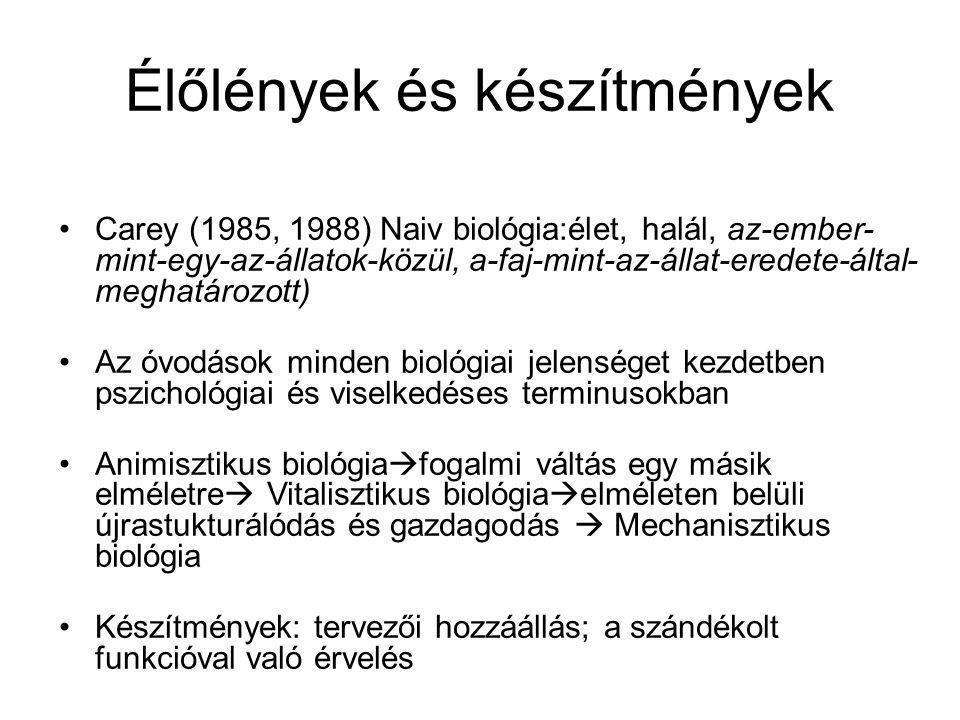 Élőlények és készítmények Carey (1985, 1988) Naiv biológia:élet, halál, az-ember- mint-egy-az-állatok-közül, a-faj-mint-az-állat-eredete-által- meghat