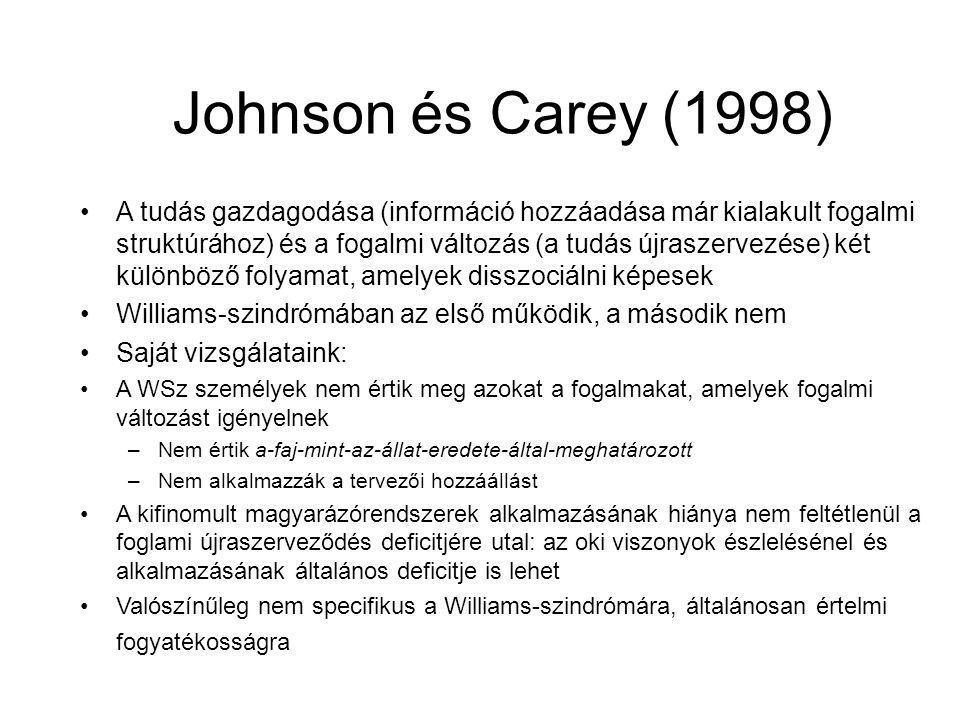 Johnson és Carey (1998) A tudás gazdagodása (információ hozzáadása már kialakult fogalmi struktúrához) és a fogalmi változás (a tudás újraszervezése)