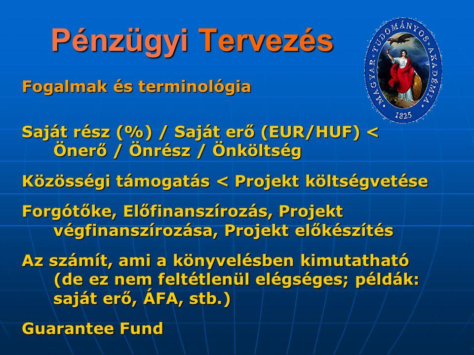 Pénzügyi Tervezés Fogalmak és terminológia Saját rész (%) / Saját erő (EUR/HUF) < Önerő / Önrész / Önköltség Közösségi támogatás < Projekt költségveté