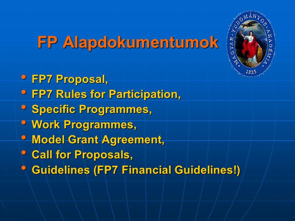 FP Alapdokumentumok FP7 Proposal, FP7 Proposal, FP7 Rules for Participation, FP7 Rules for Participation, Specific Programmes, Specific Programmes, Wo