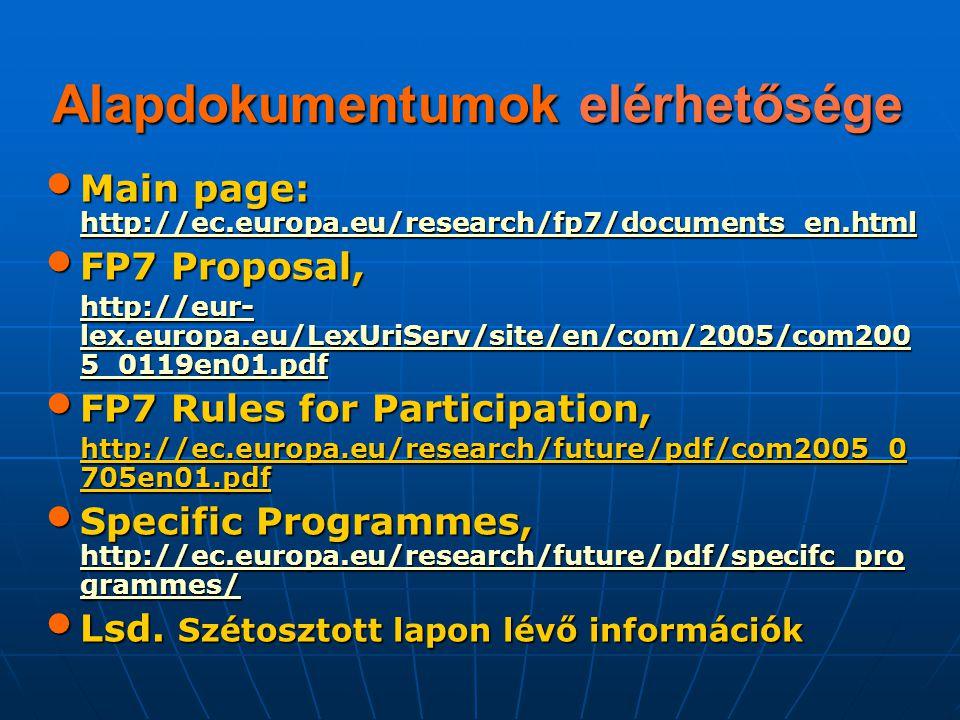 Alapdokumentumok elérhetősége Main page: http://ec.europa.eu/research/fp7/documents_en.html Main page: http://ec.europa.eu/research/fp7/documents_en.h