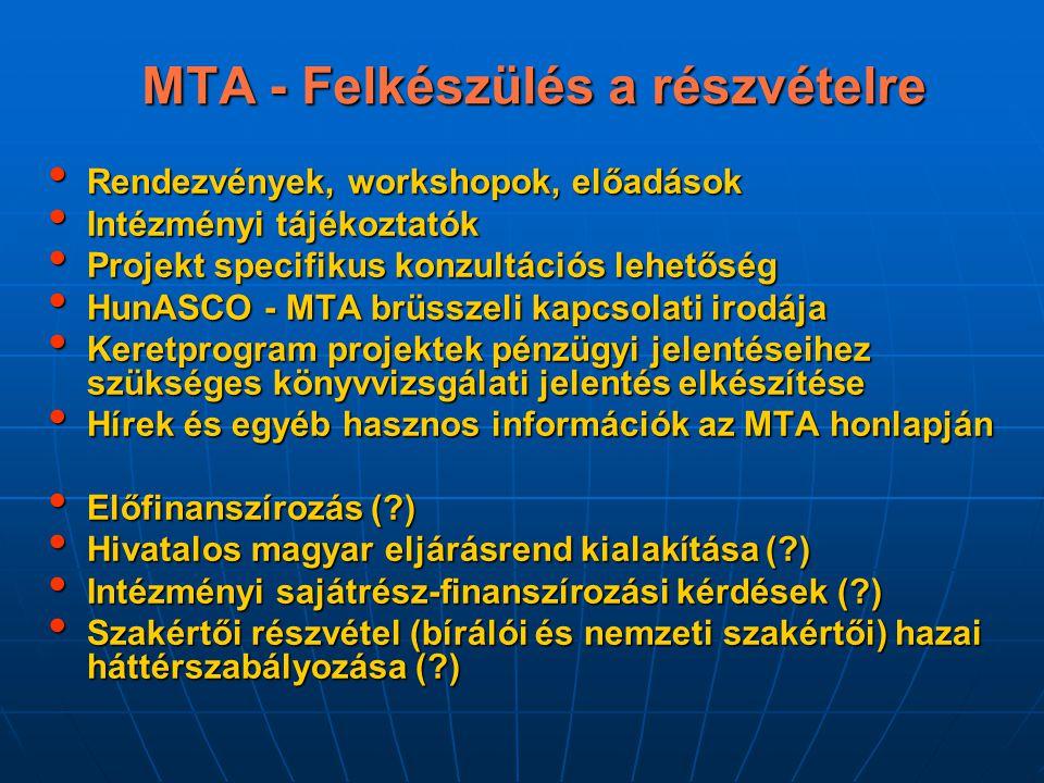 MTA - Felkészülés a részvételre Rendezvények, workshopok, előadások Rendezvények, workshopok, előadások Intézményi tájékoztatók Intézményi tájékoztató