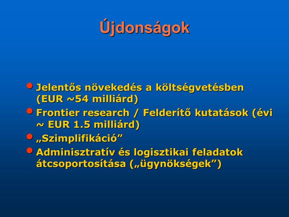 Újdonságok Jelentős növekedés a költségvetésben (EUR ~54 milliárd) Jelentős növekedés a költségvetésben (EUR ~54 milliárd) Frontier research / Felderí