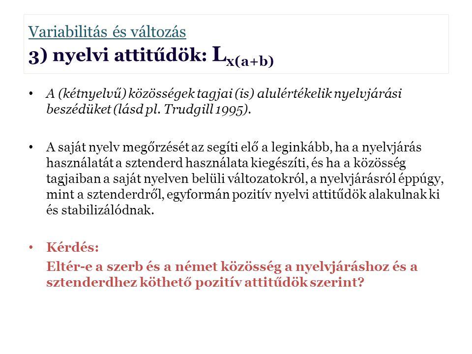 Variabilitás és változás 3) nyelvi attitűdök: L x(a+b) Borbély Anna A (kétnyelvű) közösségek tagjai (is) alulértékelik nyelvjárási beszédüket (lásd pl