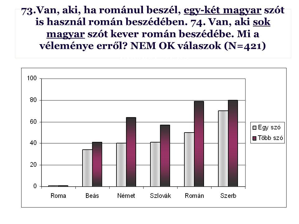 73.Van, aki, ha románul beszél, egy-két magyar szót is használ román beszédében. 74. Van, aki sok magyar szót kever román beszédébe. Mi a véleménye er