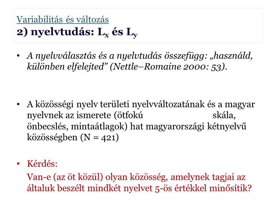 """Variabilitás és változás 2) nyelvtudás: L x és L y Borbély Anna A nyelvválasztás és a nyelvtudás összefügg: """"használd, különben elfelejted"""" (Nettle–Ro"""