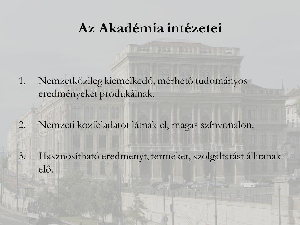Az Akadémia intézetei 1.Nemzetközileg kiemelkedő, mérhető tudományos eredményeket produkálnak.