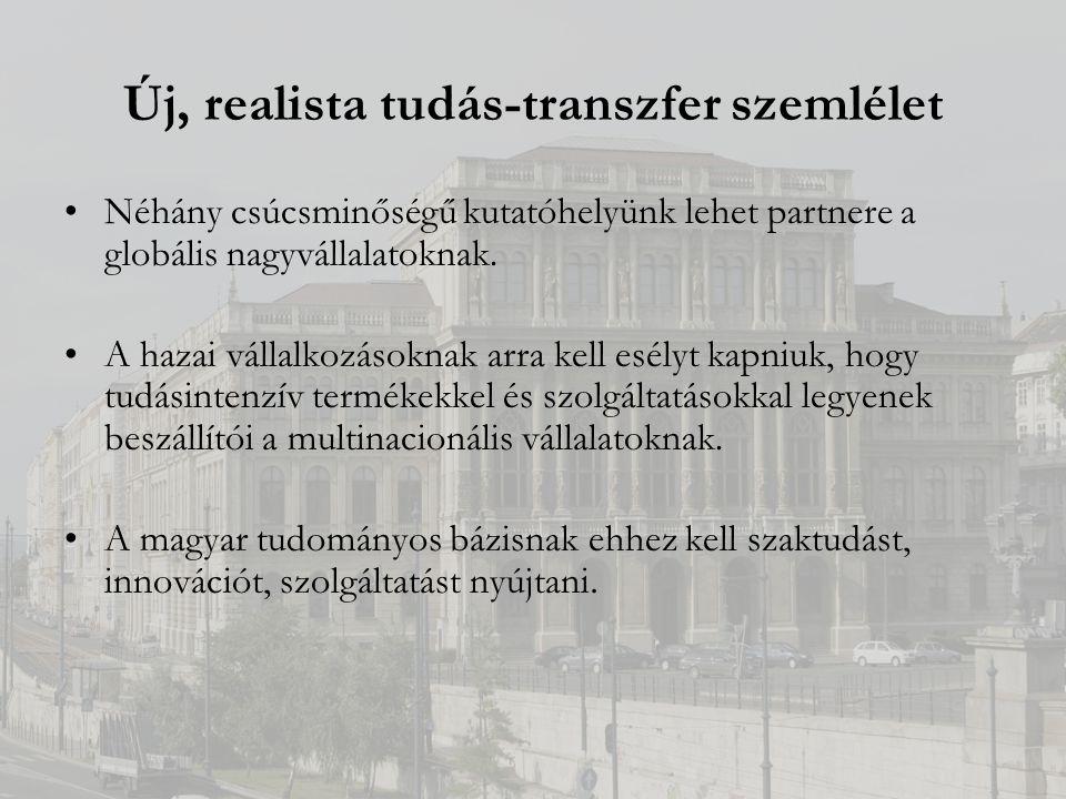 Új, realista tudás-transzfer szemlélet Néhány csúcsminőségű kutatóhelyünk lehet partnere a globális nagyvállalatoknak.