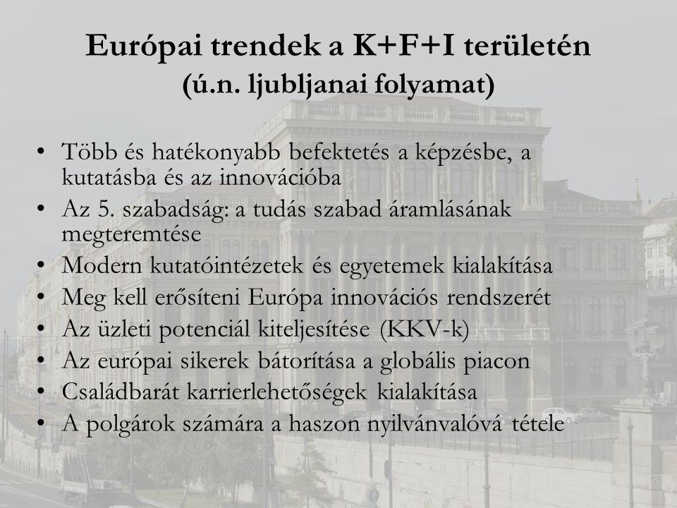 Európai trendek a K+F+I területén (ú.n.