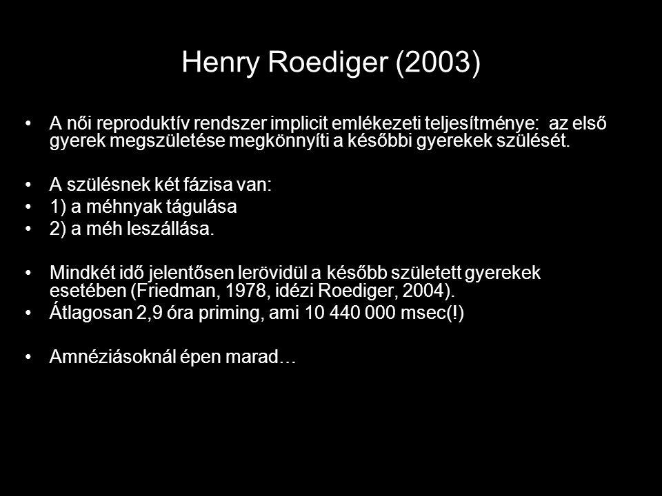 Henry Roediger (2003) A női reproduktív rendszer implicit emlékezeti teljesítménye: az első gyerek megszületése megkönnyíti a későbbi gyerekek szülésé
