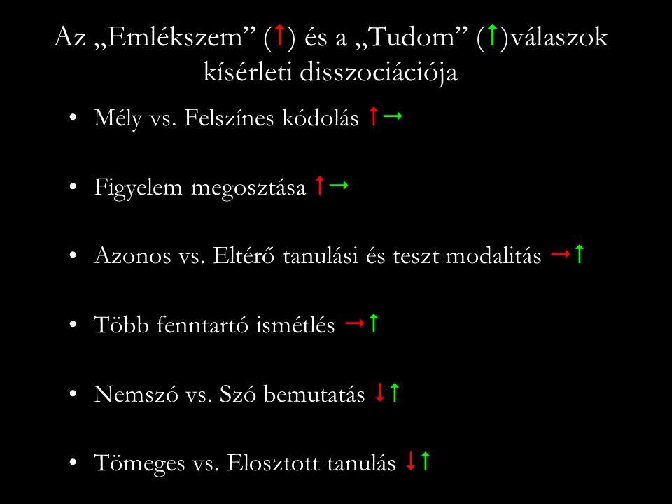 """Az """"Emlékszem"""" (  ) és a """"Tudom"""" (  )válaszok kísérleti disszociációja Mély vs. Felszínes kódolás  Figyelem megosztása  Azonos vs. Eltérő tanulá"""