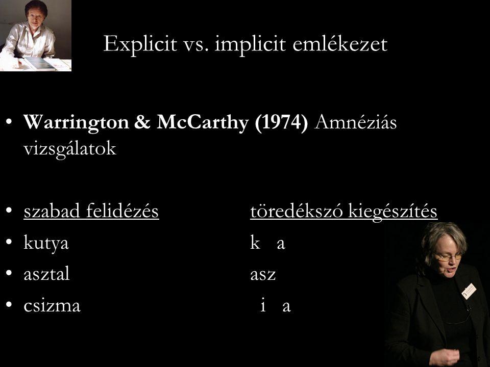 Explicit vs. implicit emlékezet Warrington & McCarthy (1974) Amnéziás vizsgálatok szabad felidézéstöredékszó kiegészítés kutyak a asztalasz csizma i a