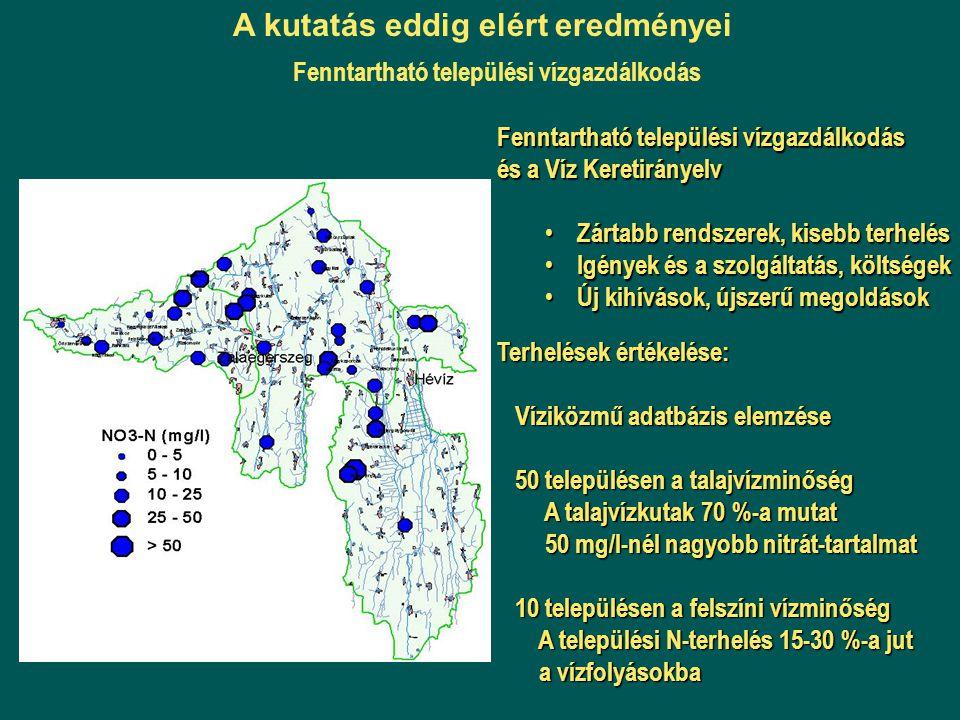 Fenntartható települési vízgazdálkodás és a Víz Keretirányelv Zártabb rendszerek, kisebb terhelés Zártabb rendszerek, kisebb terhelés Igények és a szo