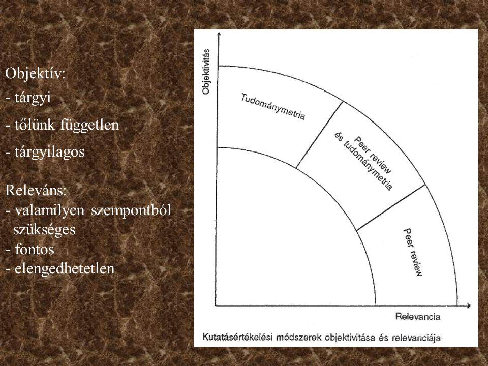 Objektív: - tárgyi - tőlünk független - tárgyilagos Releváns: - valamilyen szempontból szükséges - fontos - elengedhetetlen