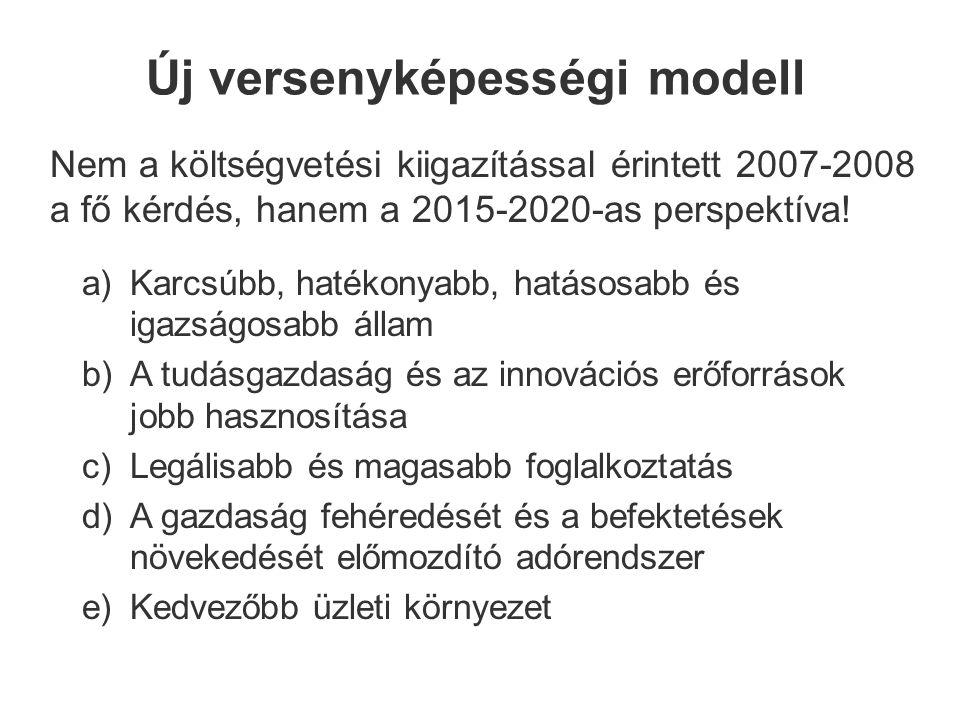 Új versenyképességi modell a)Karcsúbb, hatékonyabb, hatásosabb és igazságosabb állam b)A tudásgazdaság és az innovációs erőforrások jobb hasznosítása c)Legálisabb és magasabb foglalkoztatás d)A gazdaság fehéredését és a befektetések növekedését előmozdító adórendszer e)Kedvezőbb üzleti környezet Nem a költségvetési kiigazítással érintett 2007-2008 a fő kérdés, hanem a 2015-2020-as perspektíva!