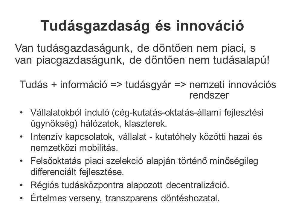 Tudásgazdaság és innováció Vállalatokból induló (cég-kutatás-oktatás-állami fejlesztési ügynökség) hálózatok, klaszterek.