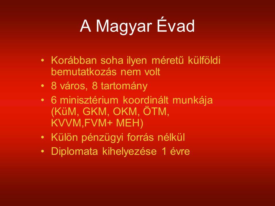 A Magyar Évad Korábban soha ilyen méretű külföldi bemutatkozás nem volt 8 város, 8 tartomány 6 minisztérium koordinált munkája (KüM, GKM, OKM, ÖTM, KVVM,FVM+ MEH) Külön pénzügyi forrás nélkül Diplomata kihelyezése 1 évre
