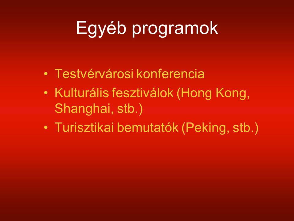 Egyéb programok Testvérvárosi konferencia Kulturális fesztiválok (Hong Kong, Shanghai, stb.) Turisztikai bemutatók (Peking, stb.)