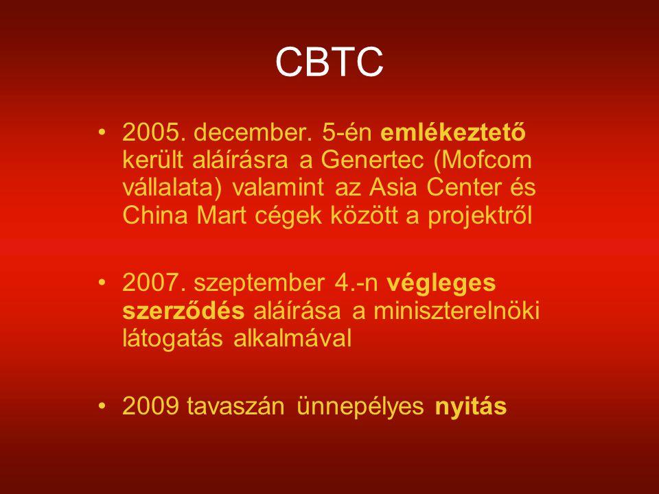 CBTC 2005. december.