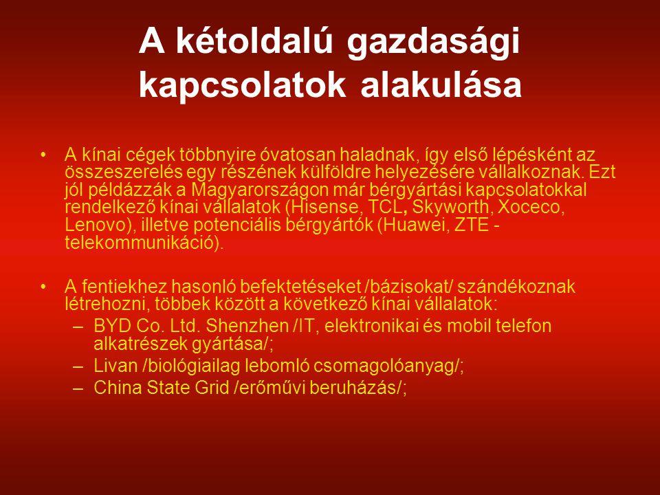 CBTC A CBTC egy kereskedelmi platform megteremtése a kínai, saját márkanévvel rendelkező vállalatok számára, amelyen keresztül a termékek megjelennek az európai piacon.