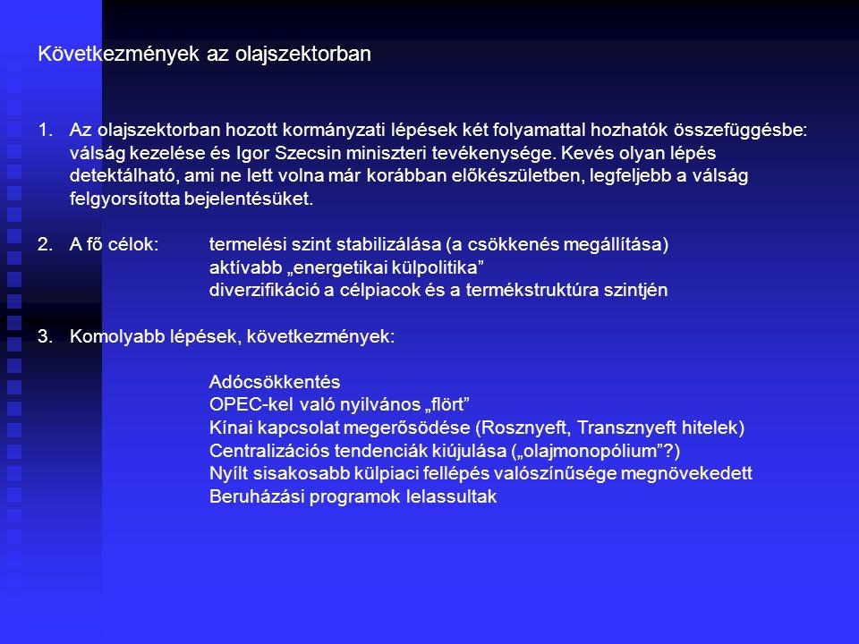 Következmények az olajszektorban 1.Az olajszektorban hozott kormányzati lépések két folyamattal hozhatók összefüggésbe: válság kezelése és Igor Szecsin miniszteri tevékenysége.