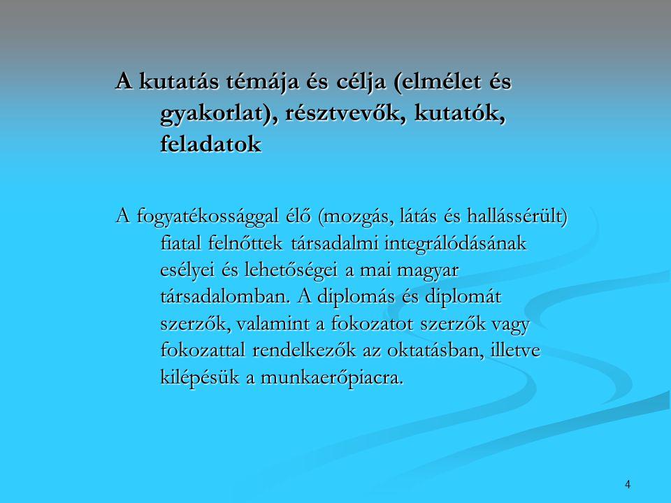 4 A kutatás témája és célja (elmélet és gyakorlat), résztvevők, kutatók, feladatok A fogyatékossággal élő (mozgás, látás és hallássérült) fiatal felnő