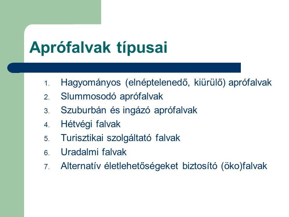 Aprófalvak típusai 1. Hagyományos (elnéptelenedő, kiürülő) aprófalvak 2. Slummosodó aprófalvak 3. Szuburbán és ingázó aprófalvak 4. Hétvégi falvak 5.
