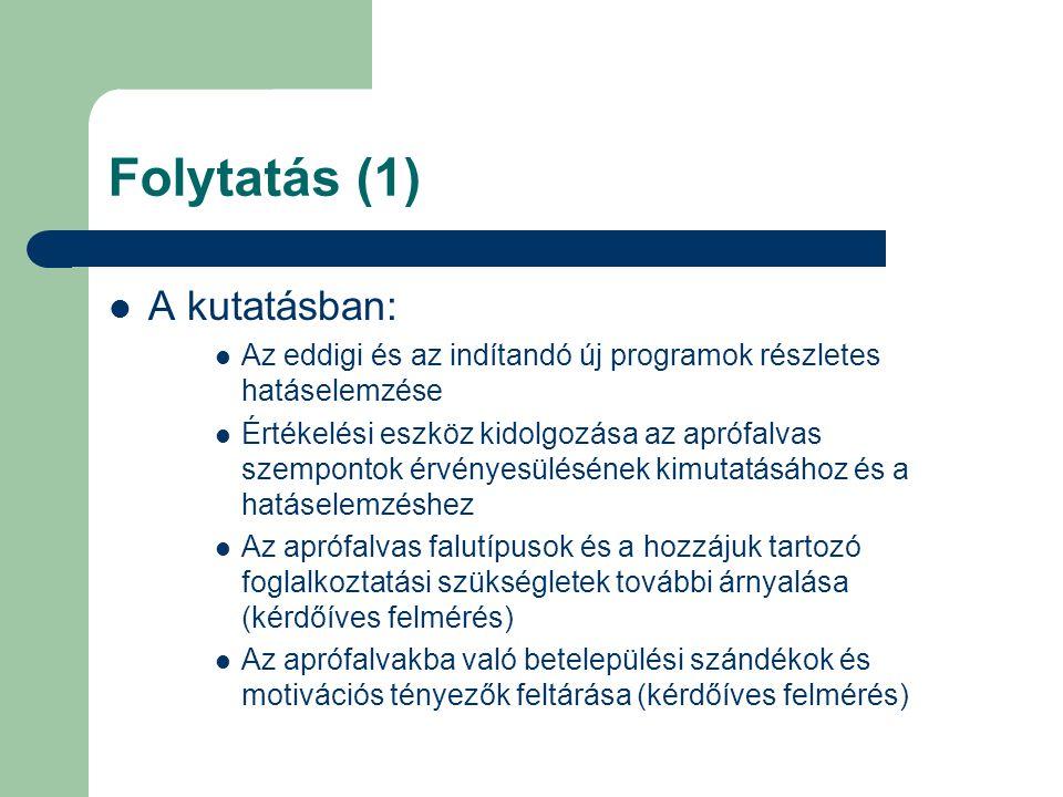 Folytatás (1) A kutatásban: Az eddigi és az indítandó új programok részletes hatáselemzése Értékelési eszköz kidolgozása az aprófalvas szempontok érvé