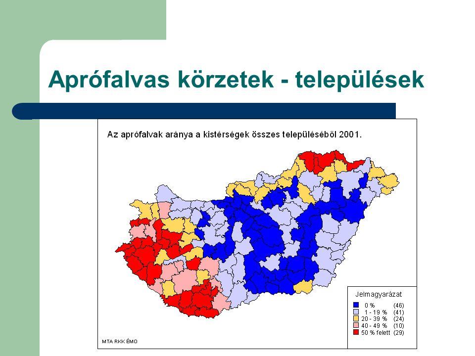 Aprófalvas körzetek - népesség