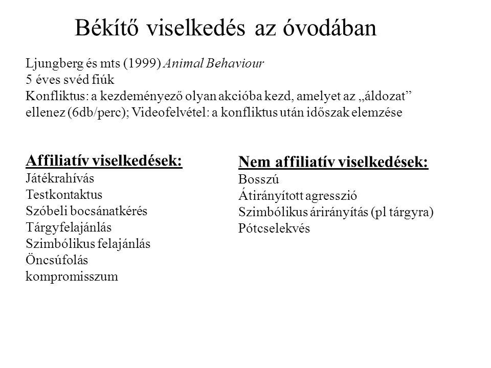 """Affiliatív viselkedések: Játékrahívás Testkontaktus Szóbeli bocsánatkérés Tárgyfelajánlás Szimbólikus felajánlás Öncsúfolás kompromisszum Nem affiliatív viselkedések: Bosszú Átirányított agresszió Szimbólikus árirányítás (pl tárgyra) Pótcselekvés Békítő viselkedés az óvodában Ljungberg és mts (1999) Animal Behaviour 5 éves svéd fiúk Konfliktus: a kezdeményező olyan akcióba kezd, amelyet az """"áldozat ellenez (6db/perc); Videofelvétel: a konfliktus után időszak elemzése"""