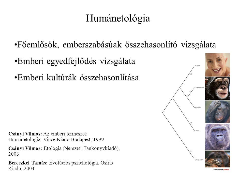 Humánetológia Főemlősök, emberszabásúak összehasonlító vizsgálata Emberi egyedfejlődés vizsgálata Emberi kultúrák összehasonlítása Csányi Vilmos: Az emberi természet: Humánetológia.