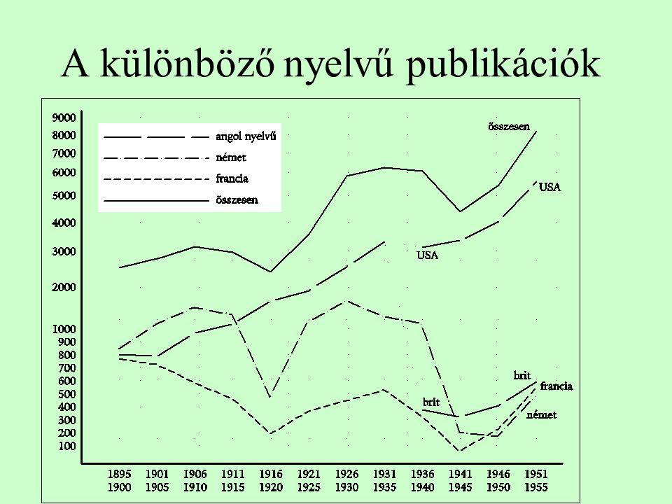A különböző nyelvű publikációk