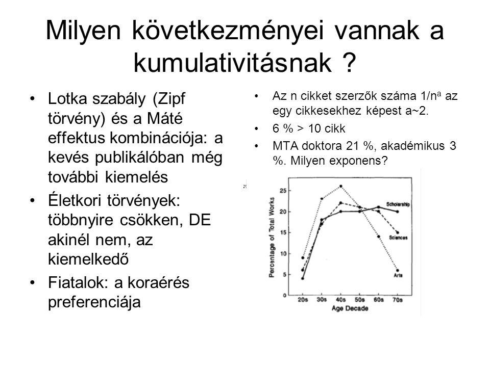 Milyen következményei vannak a kumulativitásnak ? Lotka szabály (Zipf törvény) és a Máté effektus kombinációja: a kevés publikálóban még további kieme