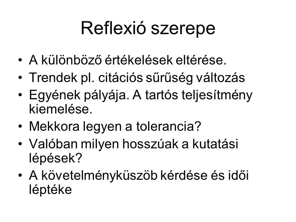 Reflexió szerepe A különböző értékelések eltérése. Trendek pl. citációs sűrűség változás Egyének pályája. A tartós teljesítmény kiemelése. Mekkora leg