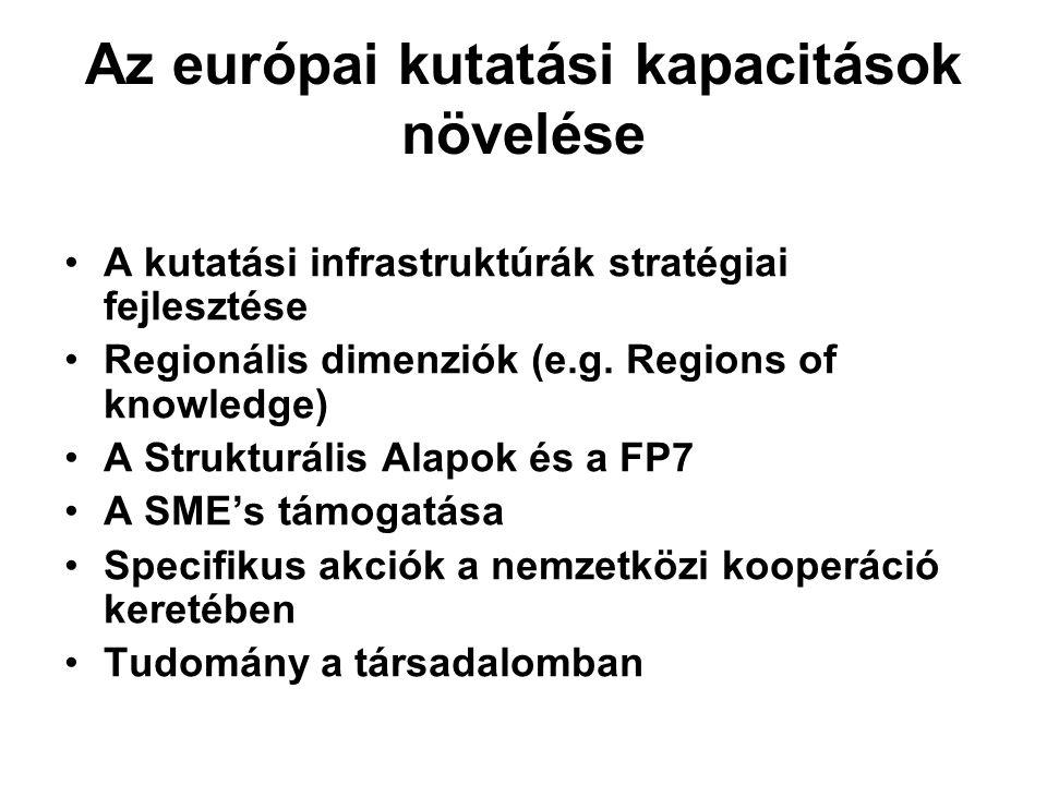 Az európai kutatási kapacitások növelése A kutatási infrastruktúrák stratégiai fejlesztése Regionális dimenziók (e.g.