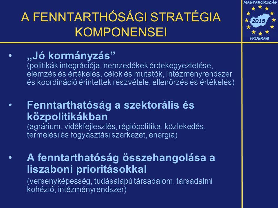 """A FENNTARTHÓSÁGI STRATÉGIA KOMPONENSEI """"Jó kormányzás (politikák integrációja, nemzedékek érdekegyeztetése, elemzés és értékelés, célok és mutatók, Intézményrendszer és koordináció érintettek részvétele, ellenőrzés és értékelés) Fenntarthatóság a szektorális és közpolitikákban (agrárium, vidékfejlesztés, régiópolitika, közlekedés, termelési és fogyasztási szerkezet, energia) A fenntarthatóság összehangolása a liszaboni prioritásokkal (versenyképesség, tudásalapú társadalom, társadalmi kohézió, intézményrendszer)"""