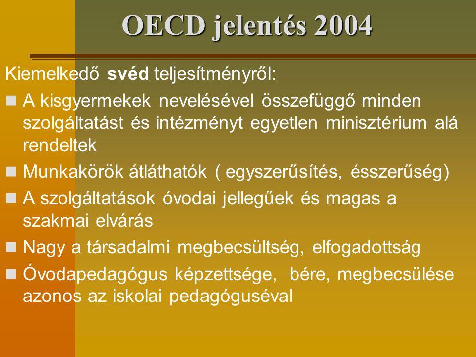 A pedagógus szakma elismertségét nagymértékben tudná segíteni a hozzáállás milyensége: Oktatási ágazaton belüli integrált megközelítés Pedagógusi önértékelés Önkormányzati szemléletváltás Finanszírozási tekintetében Cél: a jó minőségű kisgyermekellátás és nevelési szolgáltatások megteremtése OECD jelentés 2004