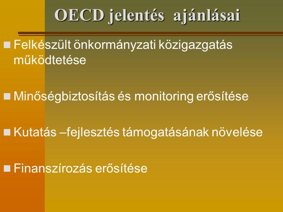 OECD jelentés 2004 Problémák okai Alapozó szint alábecsülése Magyarországon A kutatás és értékelés nem szolgálja megfelelő módon a gyermeknevelést Hiányos adatgyűjtés Információáramlás gyengeségei