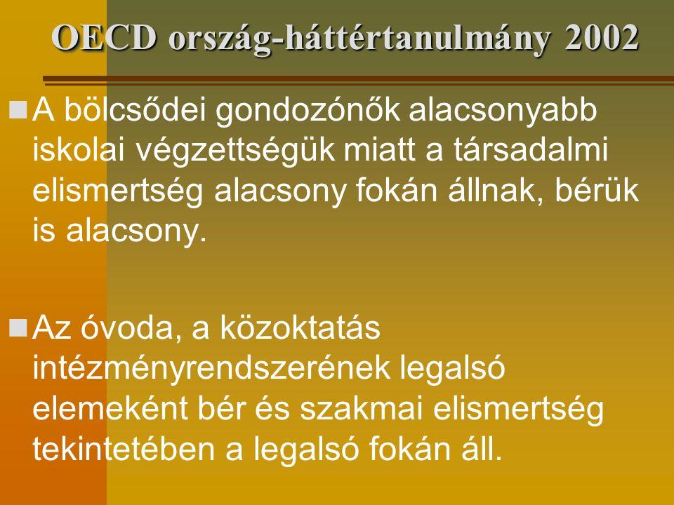 OECD ország-háttértanulmány 2002 A bölcsődei gondozónők alacsonyabb iskolai végzettségük miatt a társadalmi elismertség alacsony fokán állnak, bérük is alacsony.